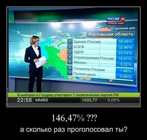 Масштабный конфликт между террористами и армией РФ невозможен, поскольку боевики зависимы от Москвы на 110%, - Антон Геращенко - Цензор.НЕТ 4151